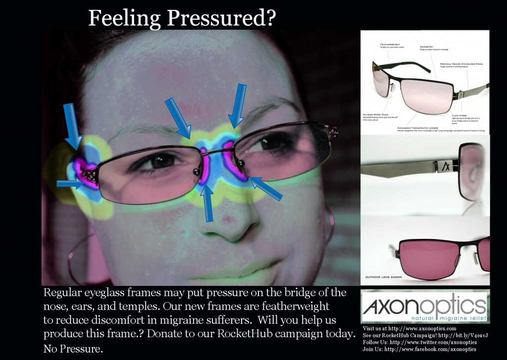 Featherweight Migraine Relief Frames Ready for Production - Axon Optics