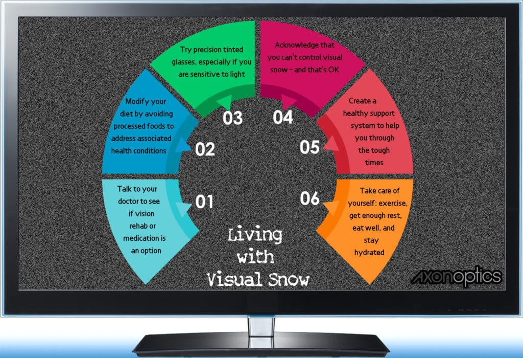 Infographic with tips for living with visual snow