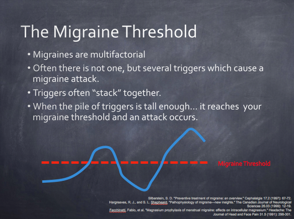 Migraine Threshold Chart