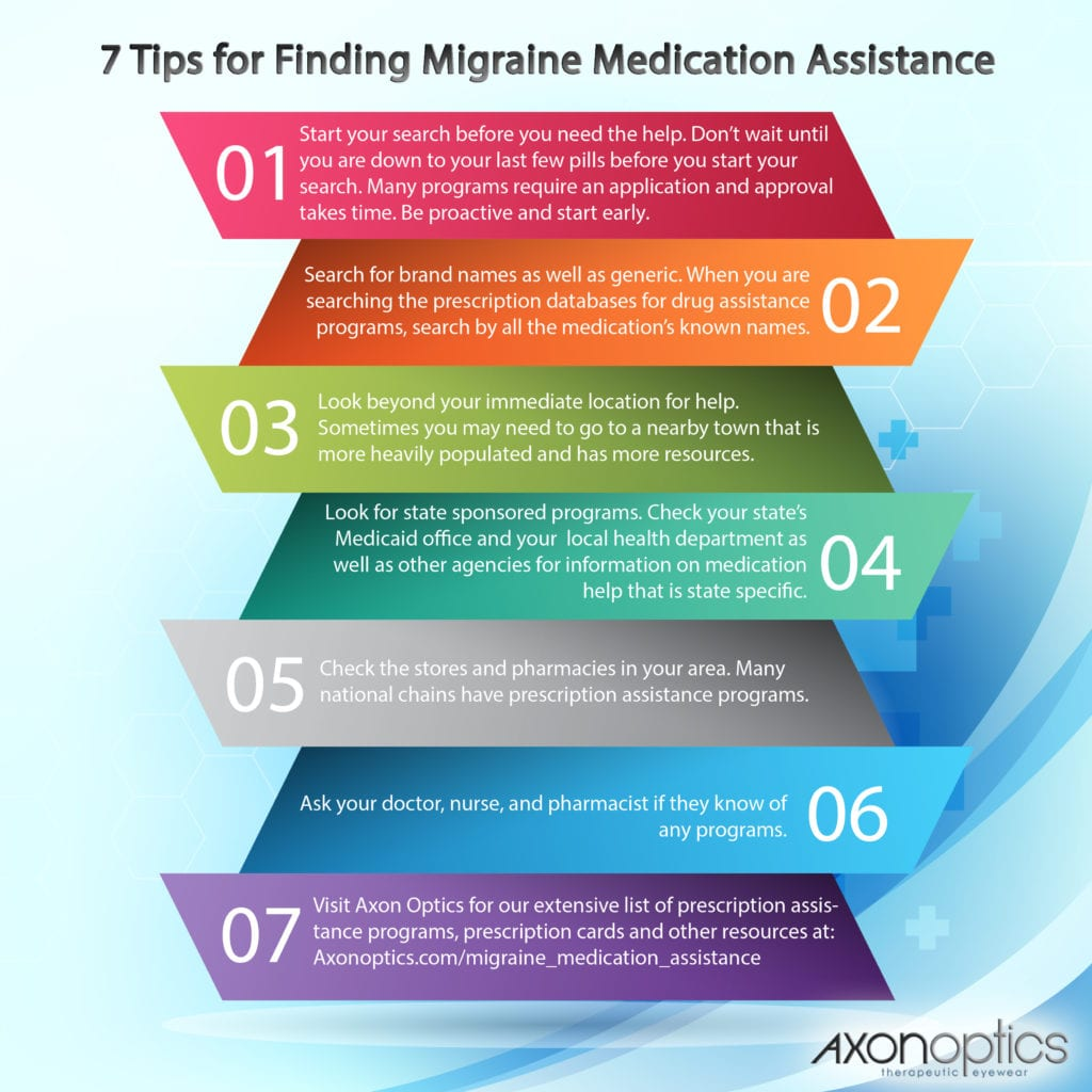 Migraine Medication Assistance Infographic