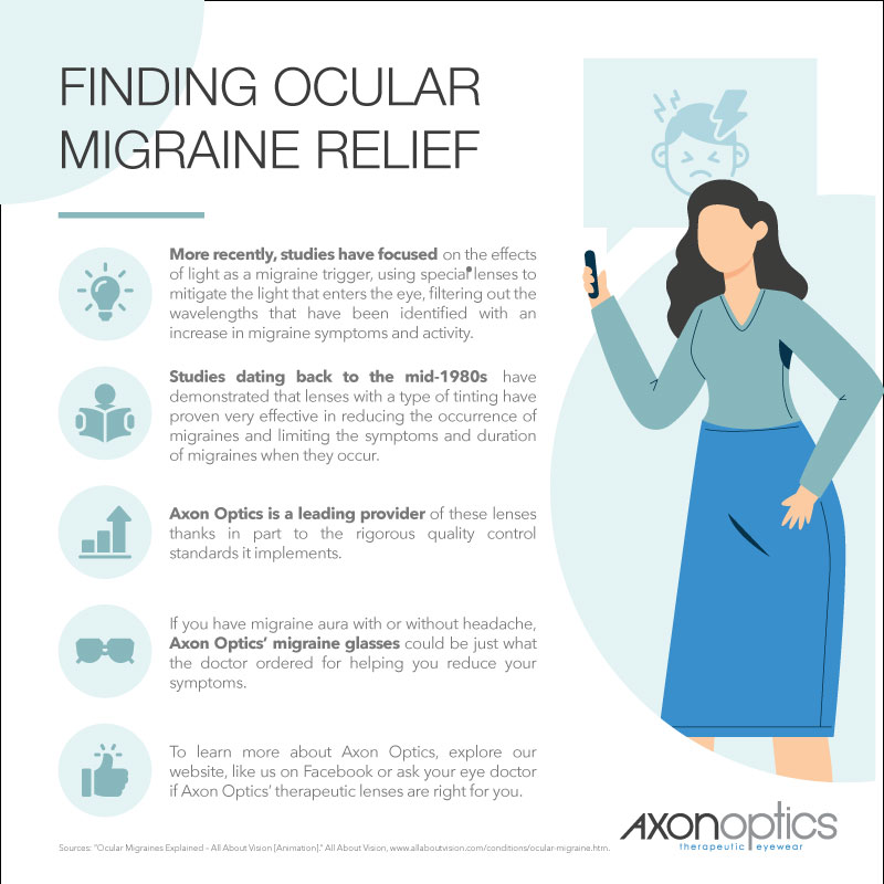 Ocular Migraine: What You Should Know | Axon Optics