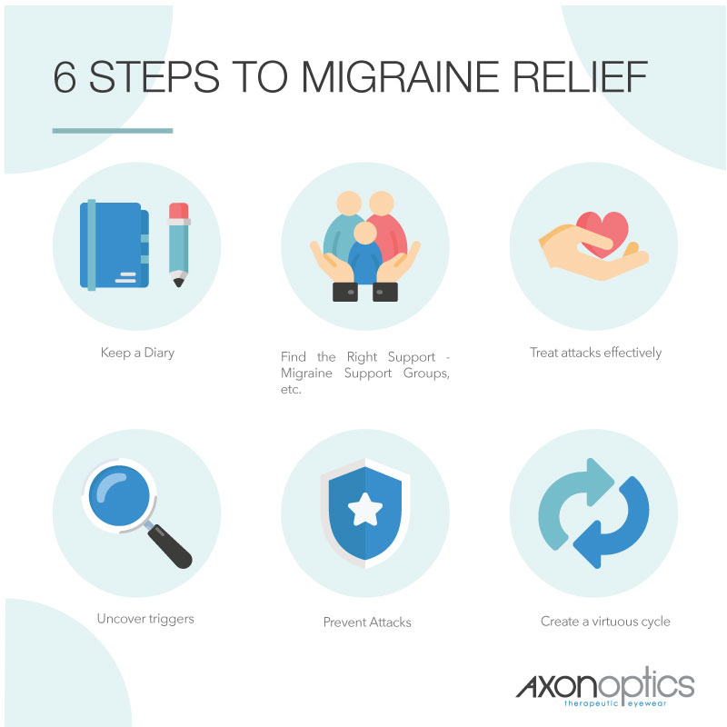 6 steps to migraine relief