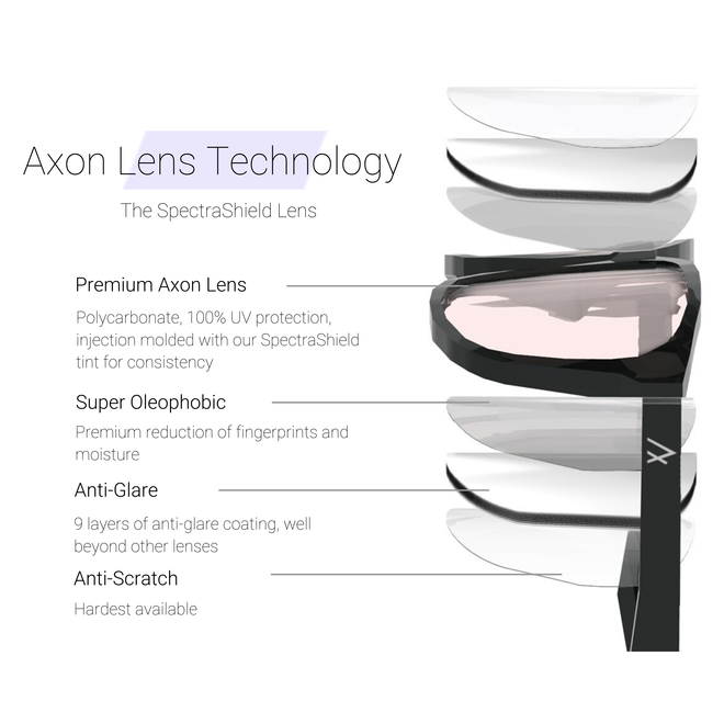 Axon optics special tint for migraine relief