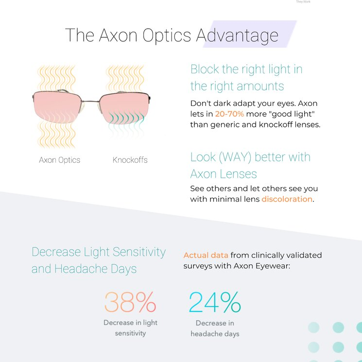 Infographic of why Axon Optics FL-41 tint is the best